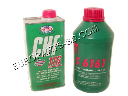 Power Steering Fluid 1992-2003